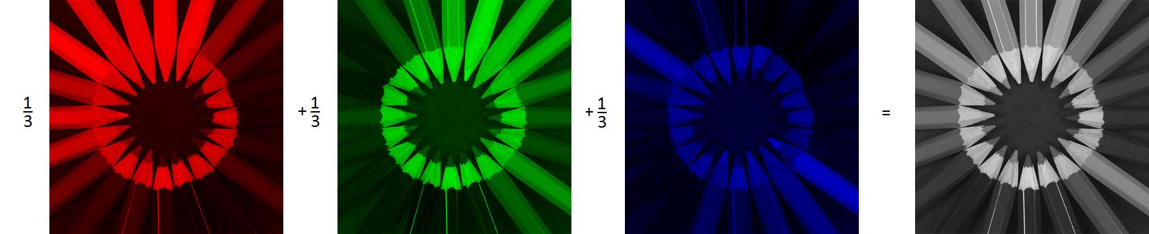 Abb. 5: Arithmetisches Mittel der Komponentenmatrizen