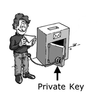 Public-key cryptography | Klein Project Blog